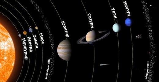 Cколько планет в Cолнечной системе? Последние данные.