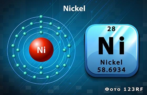 Что такое никель и для чего он нужен?